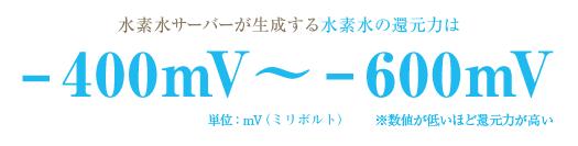水素水サーバーが生成する水素水の還元力
